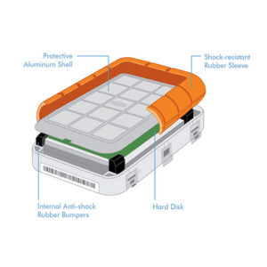 Lacie Rugged Protection