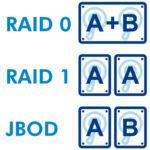 LaCie RAID Options